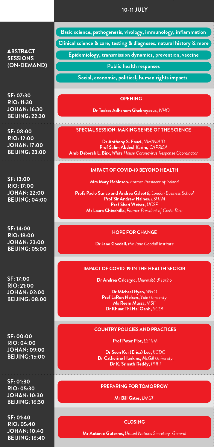 COVID-19 Conference- Programme at a Glance